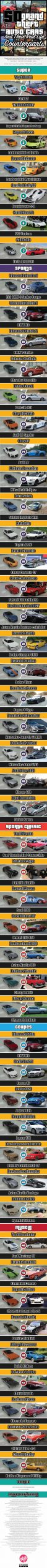 50 GTA Car Infographic